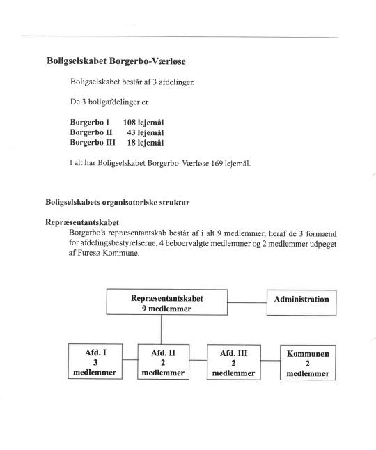borgerbo321